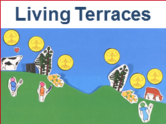 RUVIVAL Publication Series Volume 1 - Link to Living Terraces