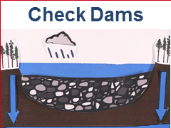 check dams summary - return to main menu