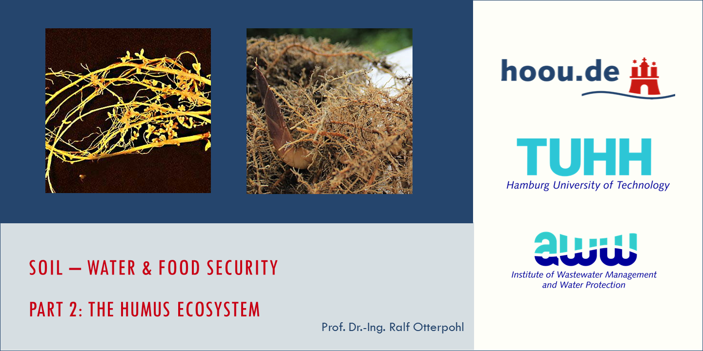 Soil water food security part 2 the humus ecosystem for Soil 2017 book