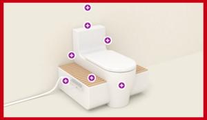 Terra Preta Sanitation Interactive Image