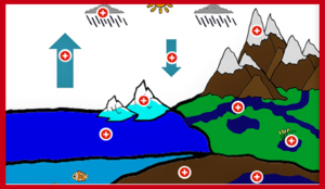 Hydrosphere Hotspot Image