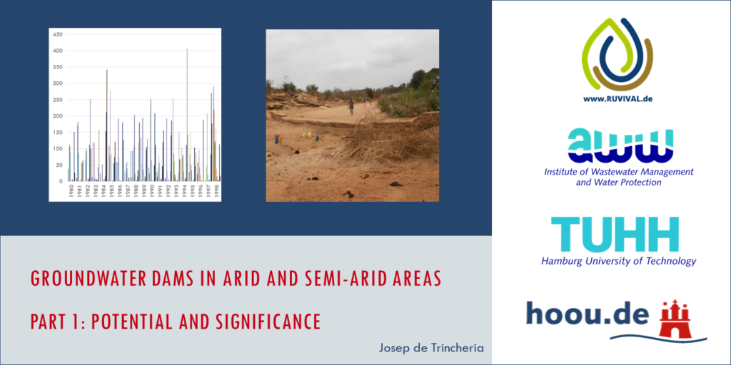 Groundwater Dams in Arid and Semi-arid Areas Lecture