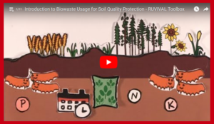 https://www.ruvival.de/biowaste-usage-video/