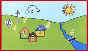 Rural Energy Systems Video