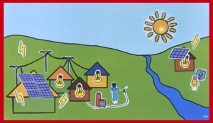 Distributed Renewable Energy Supply for Rural Areas