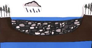 Check Dams Toolbox