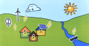 Rural Energy Systems Toolbox