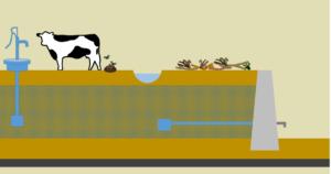 Sand Dams Toolbox